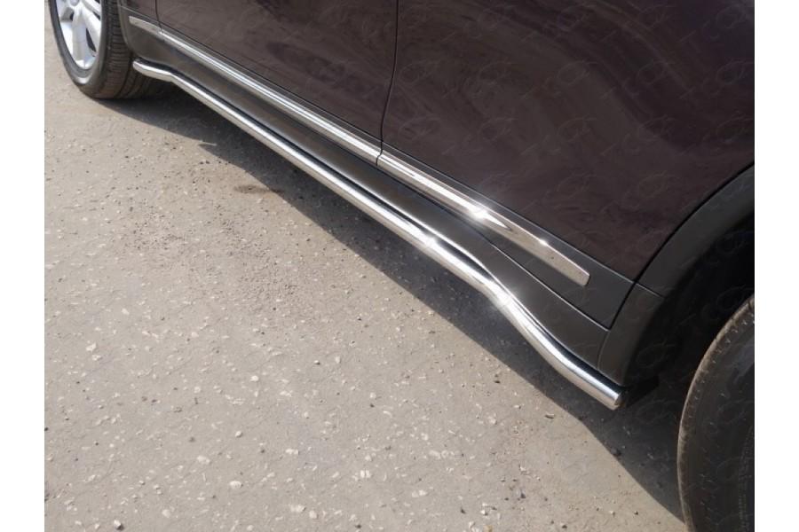 Пороги труба 42,4 мм